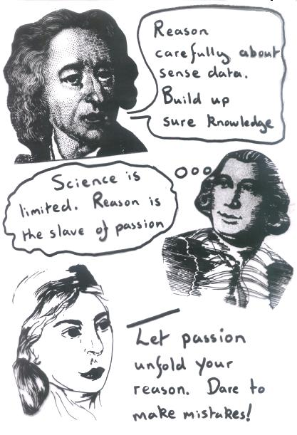a discussion of john lockes theory of knowledge The essay had its origin in a series of discussions with friends that led locke to   one conclusion of locke's theory is that genuine knowledge cannot be found.